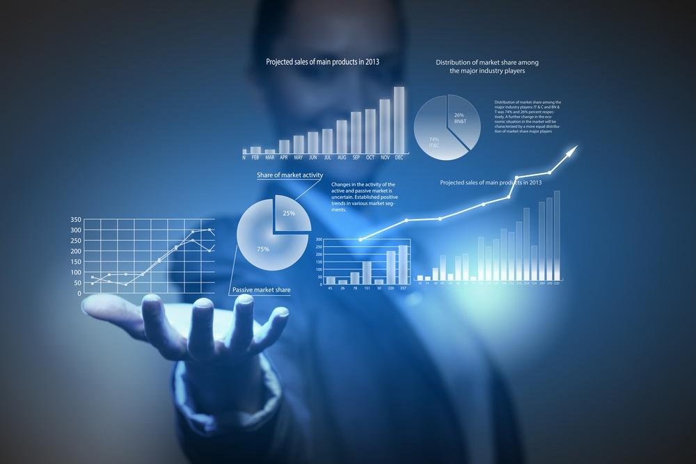 CyberStrong Analytics Dashboard