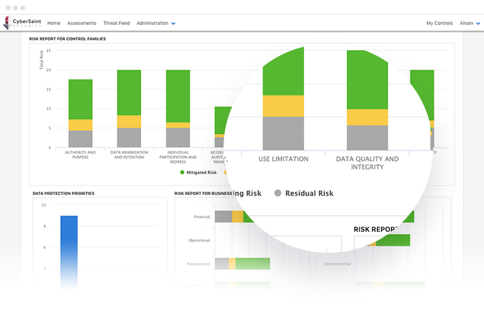 risk quantification dashboard cyberstrong